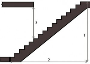 Дачная лестница на второй этаж своими руками