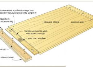 Как предусмотреть сезонные изменение размеров древесины