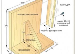 Универсальным толкатель для фрезерного стола