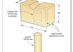 Опоры для трубных струбцин
