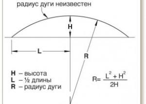 Простая формула для определения радиуса дуги