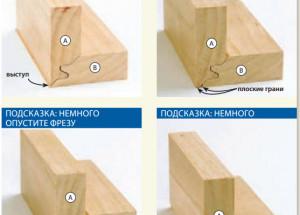 Кромочное соединение на ус в замок: как настроить фрезу