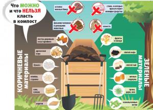 Как подготовить компост