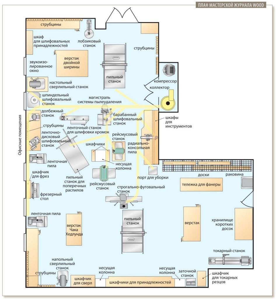 план мастерской по дереву