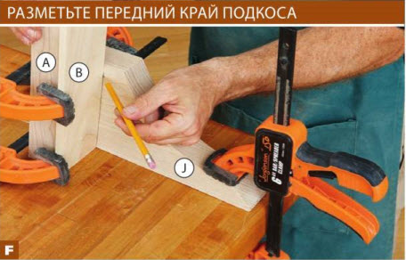 На ровной поверхности прикрепите стойку A/В к боковой стороне подкоса J и обведите контур задней планки.