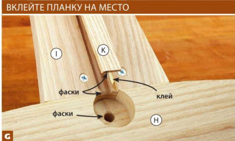 Чтобы лишний клей не попал в шпунт для провода, нанесите тонкие полоски клея в уголки шпунта. Скругления и фаски на деталях уберегут провод от повреждений.