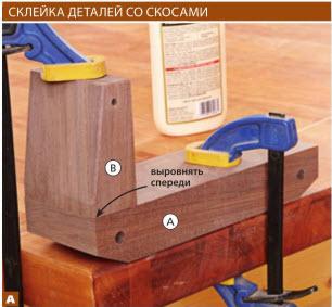 Зафиксируйте шасси А струбциной на верстаке, чтобы деталь не качалась. Приклейте радиатор В и прижмите его струбциной.