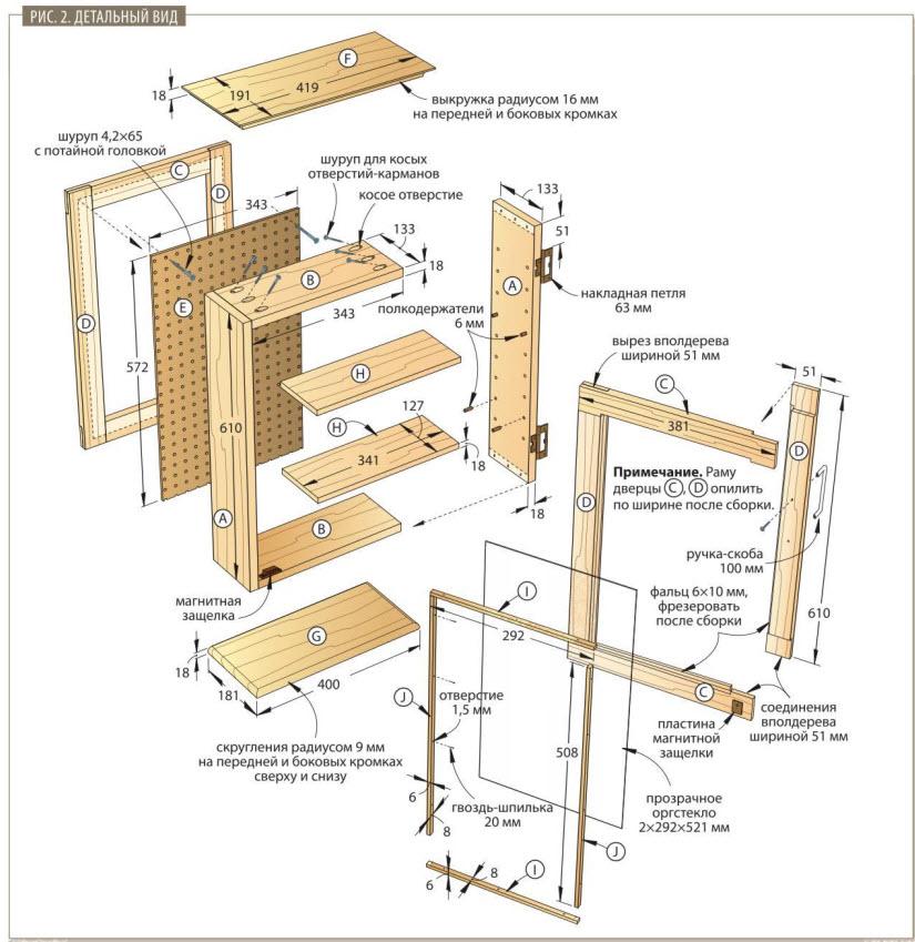 Шкаф для хранение средств индивидуальной защиты - схема