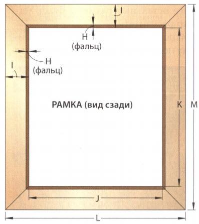 Как сделать рамку по размерам