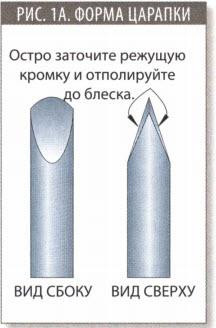форма царапки