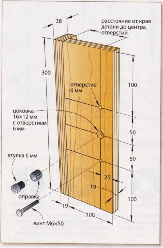 Сверлильный кондуктор для полкодержателей - схема