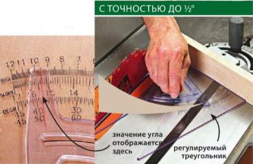 2. Регулируемый треугольник