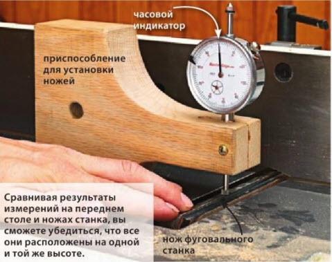 5. Часовой индикатор
