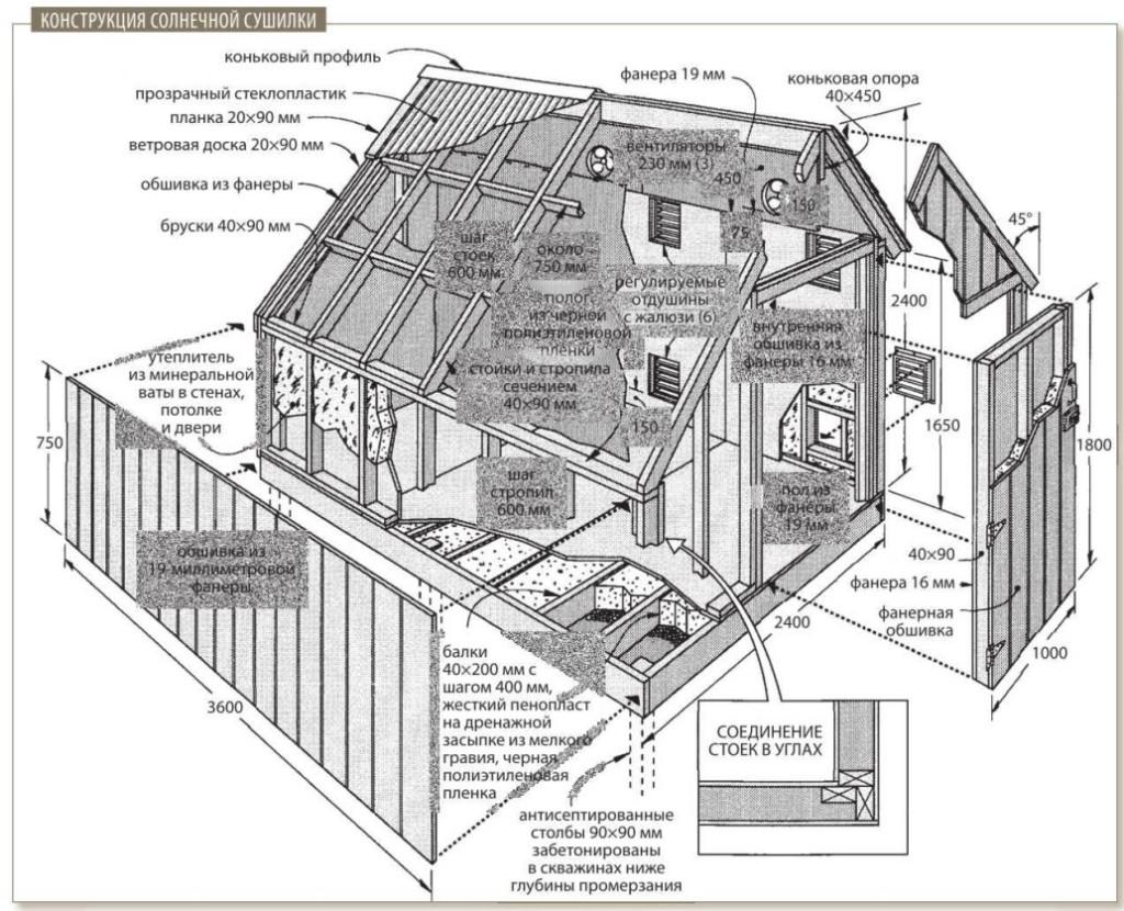 Конструкция солнечной сушилки