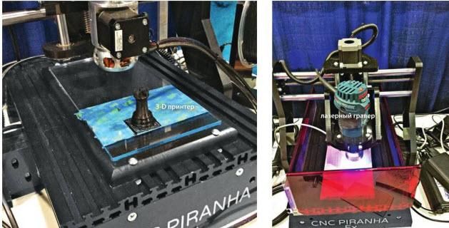 CNC Piranha system
