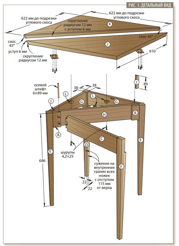 схема углового стола